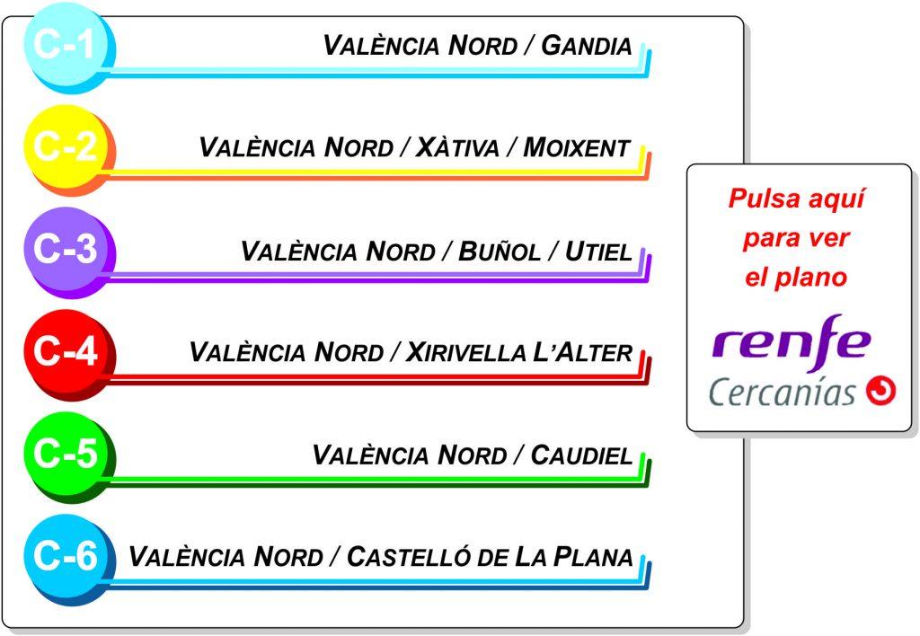 Líneas de RENFE Nord