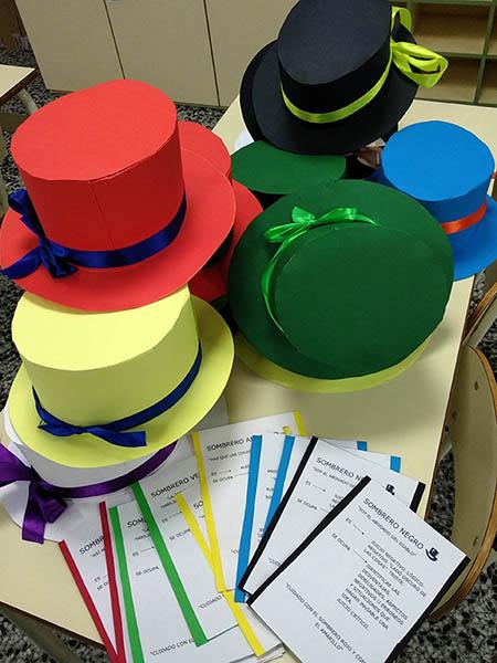 Inst INTER - Resolución de conflictos técnica 6 sombreros de colores_10