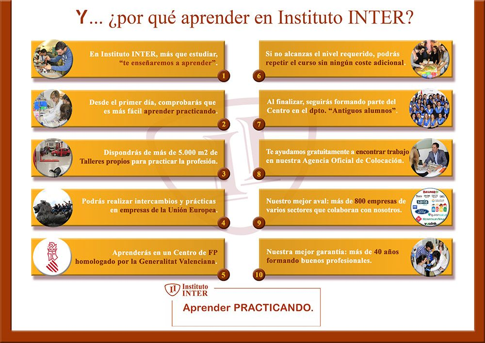 Decálogo Instituto INTER