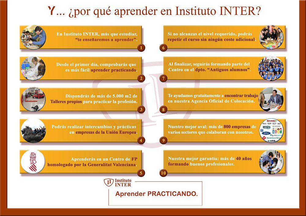 Quiénes Somos Instituto Inter