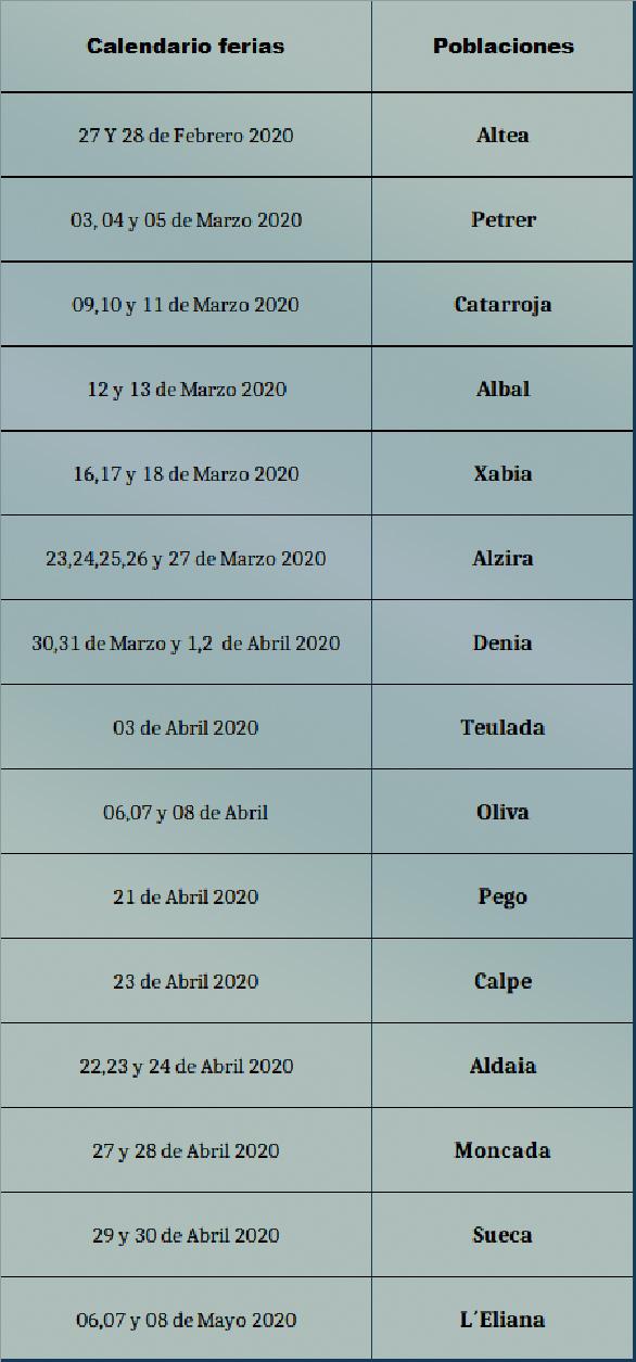 Tabla con fechas en las que participa INTER